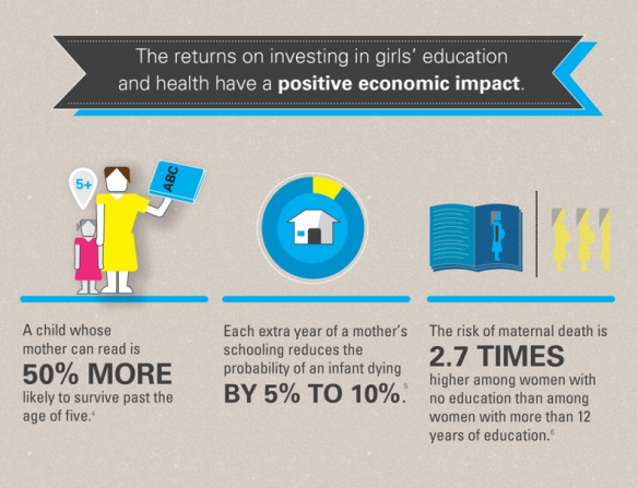 2016-10-11-09_58_12-beijing20-unwomen-org_en_infographic_girl-child1