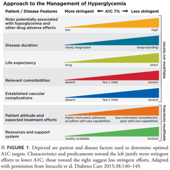 diabetes medication chart 2017 pdf