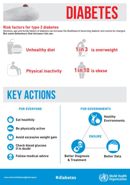 2017-07-31 21_10_03-WHD2016_Diabetes_Infographic_v2 1.pdf
