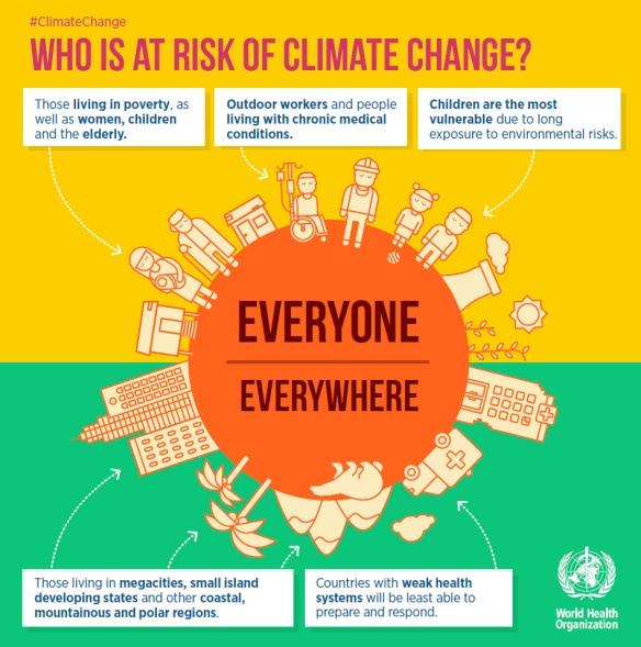 climatechange-infographic1