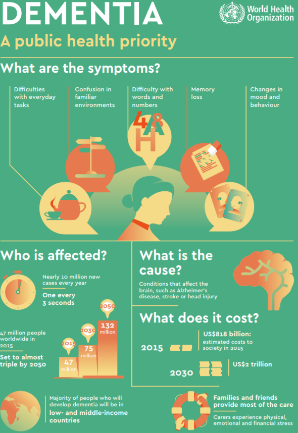 2017-09-21 14_31_29-infographic_dementia1 .pdf
