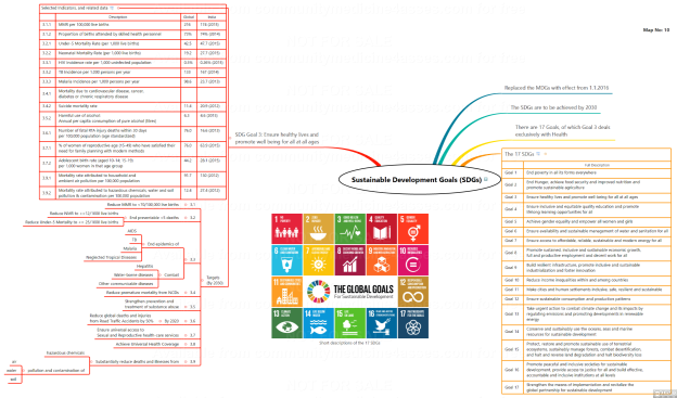 Map10. Sustainable Development Goals (SDGs)