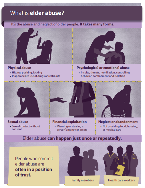 World Elder Abuse Awareness Day  15 June 2018