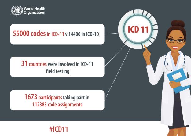 icd-11-02