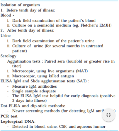 Leptospirosis Lab diagnosis