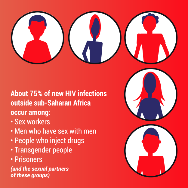hiv-awareness-1-million-en