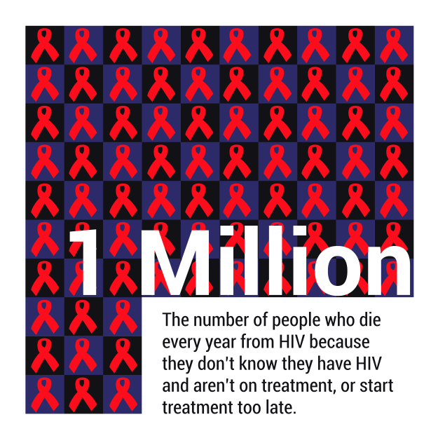 hiv-awareness-people2-en