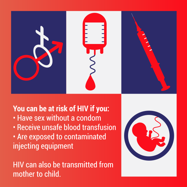 hiv-awareness-risk-en