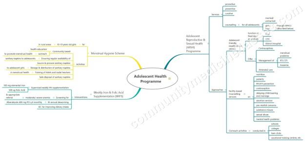 RMNCH+A 2. Adolescent Health Programme