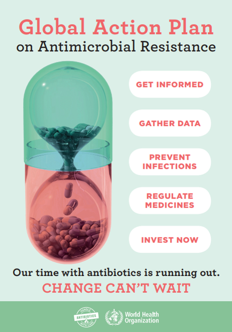 WHO World Antibiotic Awareness Week Global Action Plan