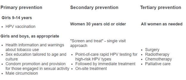 who comprehensive cervical cancer control