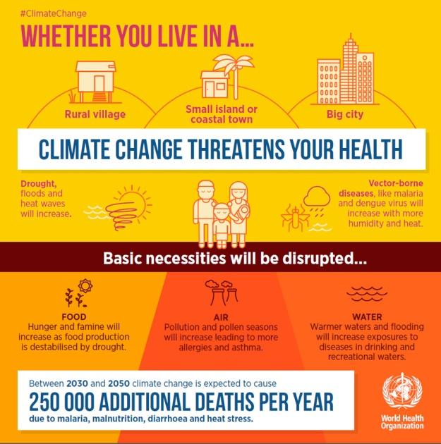 climatechange-infographic2