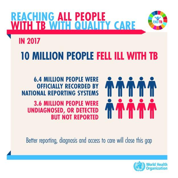 tb-infographic-2
