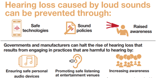 WHO Safe Listening Hearing loss can be prevented through