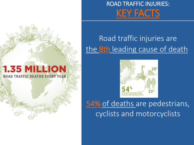 2019-05-05 16_57_37-5th UN Global Road Safety Week 8th Cause of death- Opera