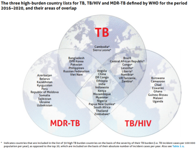 Global TB Report 2019 2019-10-20 16_04_57-9789241565714-eng.pdf - Opera