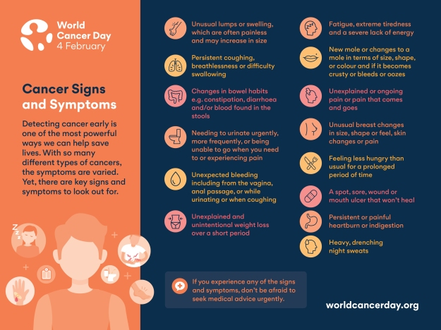 wcd19_infographic_signs_and_symtoms_fa_4_3