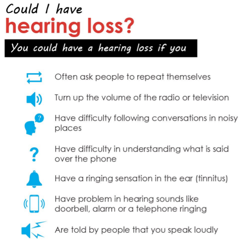 World Hearing Day 2020 01