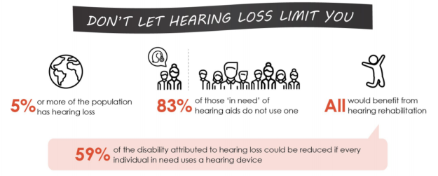 World Hearing Day 2020 10