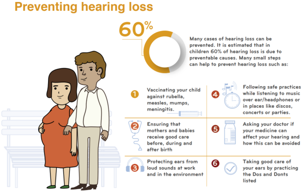 World Hearing Day 2020 12