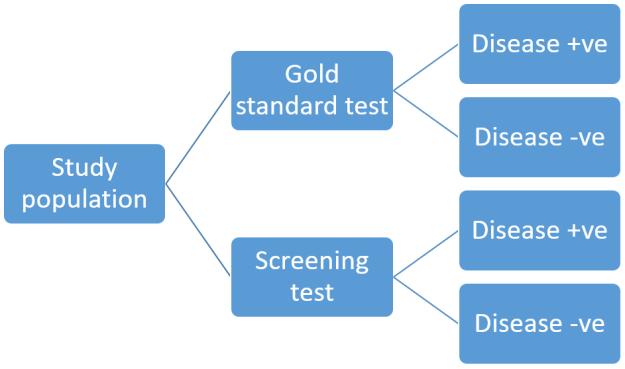 2020-04-14 21_51_45-Understanding screening test results
